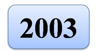 Регистрация в каталогах Печора образец договора на продвижение сайта в с
